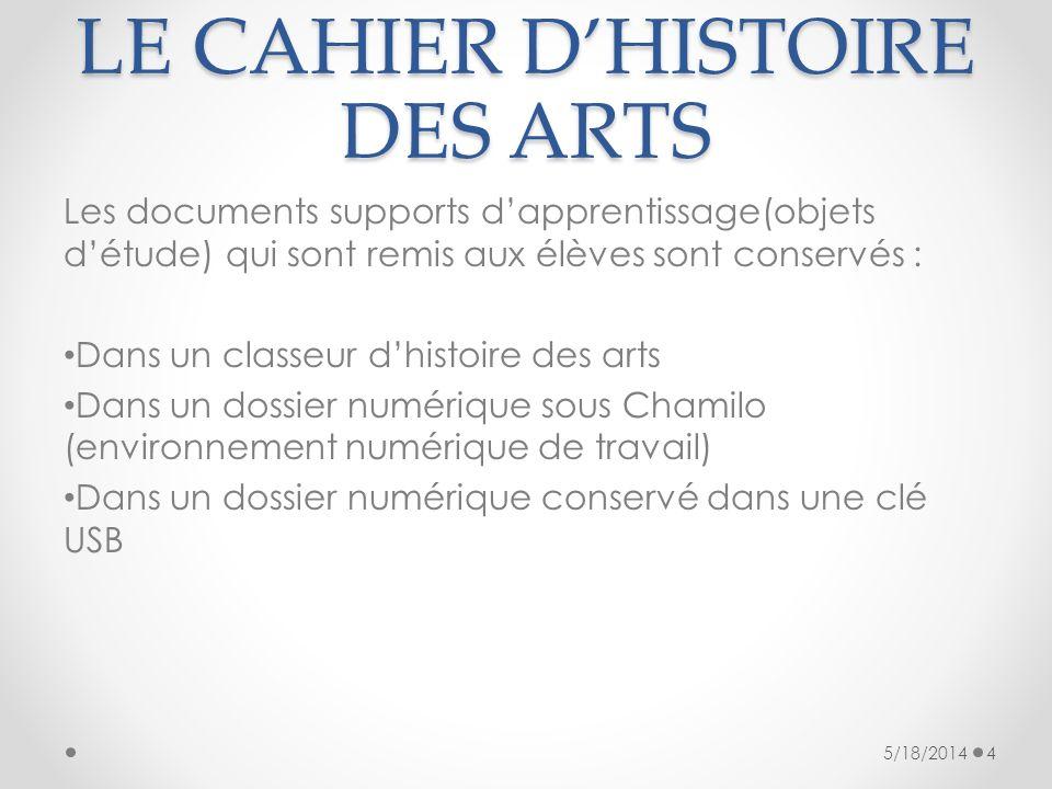 LE CAHIER DHISTOIRE DES ARTS Les documents supports dapprentissage(objets détude) qui sont remis aux élèves sont conservés : Dans un classeur dhistoir