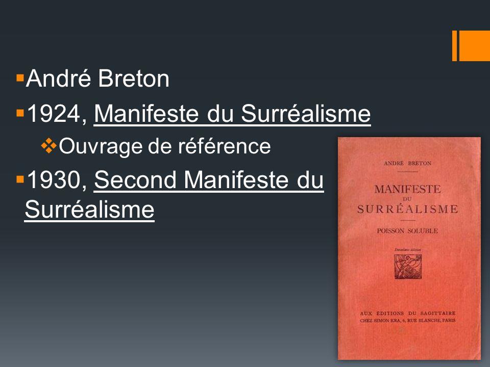 André Breton 1924, Manifeste du Surréalisme Ouvrage de référence 1930, Second Manifeste du Surréalisme