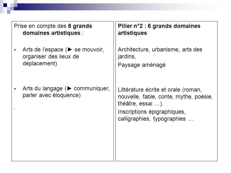 Prise en compte des 6 grands domaines artistiques : Arts de lespace ( se mouvoir, organiser des lieux de déplacement) Arts du langage ( communiquer, p