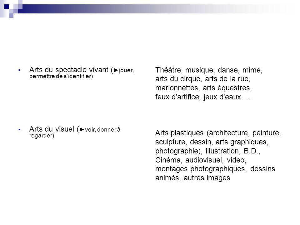 Arts du spectacle vivant ( jouer, permettre de sidentifier) Arts du visuel ( voir, donner à regarder) Théâtre, musique, danse, mime, arts du cirque, a