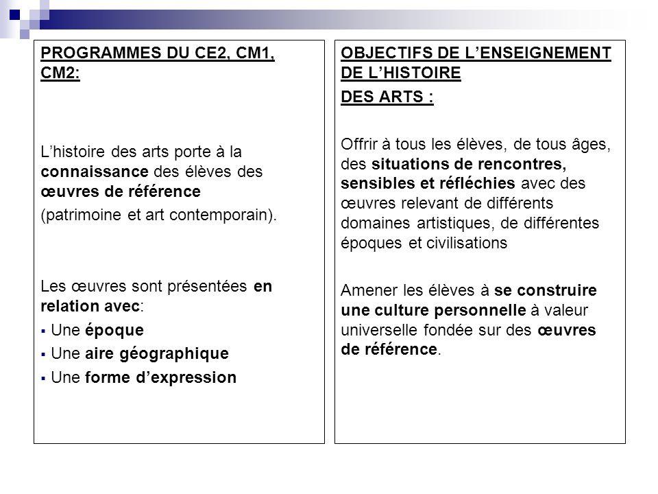 PROGRAMMES DU CE2, CM1, CM2: Lhistoire des arts porte à la connaissance des élèves des œuvres de référence (patrimoine et art contemporain). Les œuvre