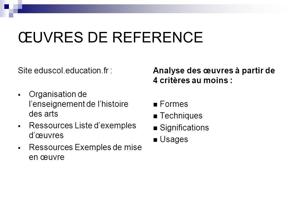 ŒUVRES DE REFERENCE Site eduscol.education.fr : Organisation de lenseignement de lhistoire des arts Ressources Liste dexemples dœuvres Ressources Exem