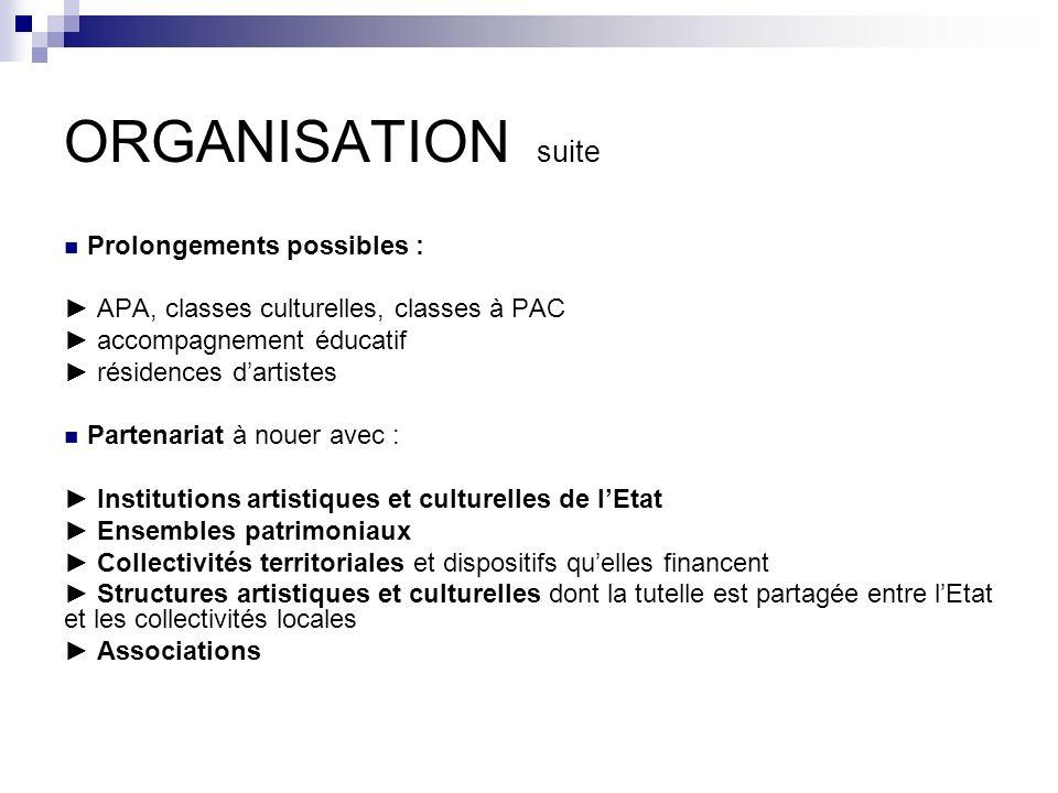 ORGANISATION suite Prolongements possibles : APA, classes culturelles, classes à PAC accompagnement éducatif résidences dartistes Partenariat à nouer