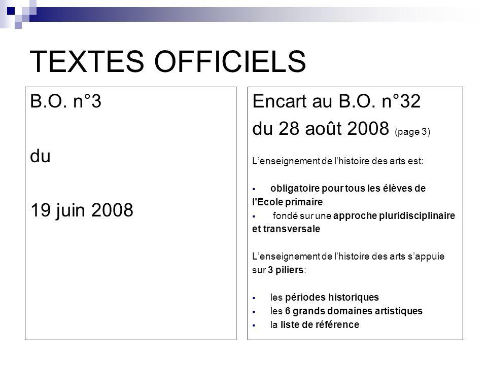 TEXTES OFFICIELS B.O. n°3 du 19 juin 2008 Encart au B.O. n°32 du 28 août 2008 (page 3) Lenseignement de lhistoire des arts est: obligatoire pour tous
