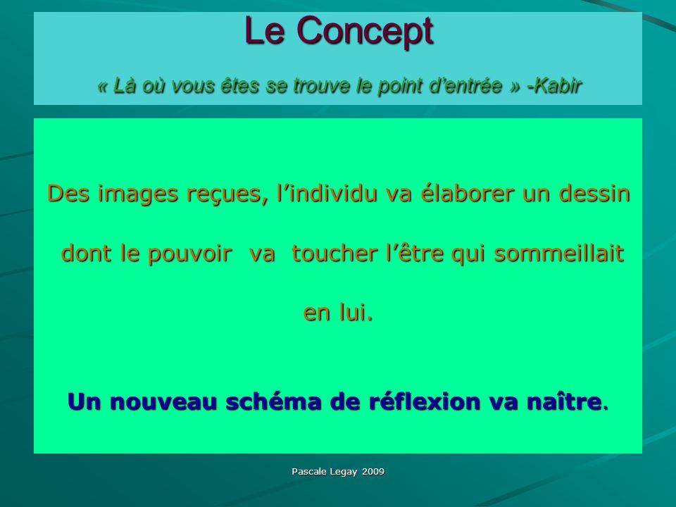 Pascale Legay 2009 Le Concept « Là où vous êtes se trouve le point dentrée » -Kabir Des images reçues, lindividu va élaborer un dessin dont le pouvoir