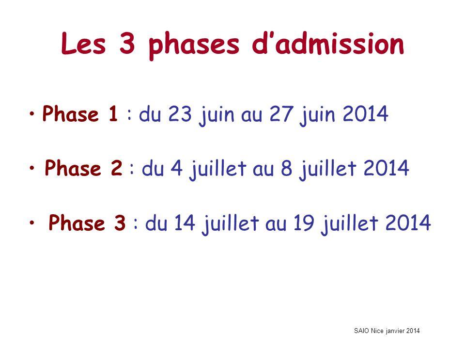 SAIO Nice janvier 2014 Les 3 phases dadmission Phase 1 : du 23 juin au 27 juin 2014 Phase 2 : du 4 juillet au 8 juillet 2014 Phase 3 : du 14 juillet a