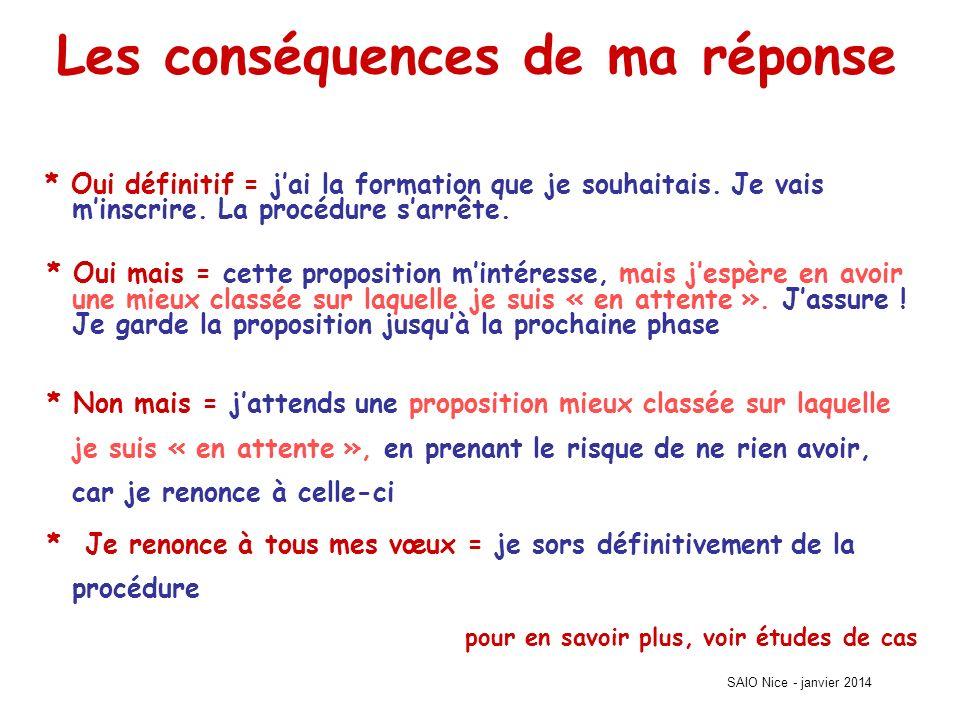 SAIO Nice - janvier 2014 Les conséquences de ma réponse * Oui définitif = jai la formation que je souhaitais. Je vais minscrire. La procédure sarrête.