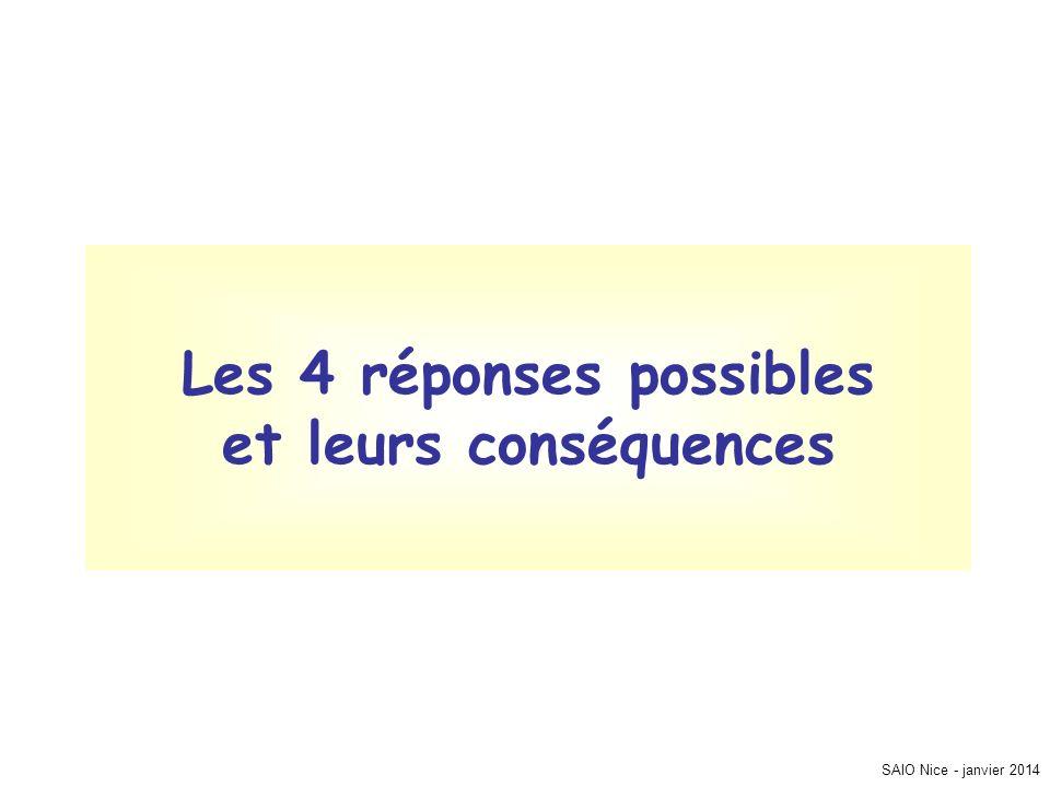 SAIO Nice - janvier 2014 Les 4 réponses possibles et leurs conséquences