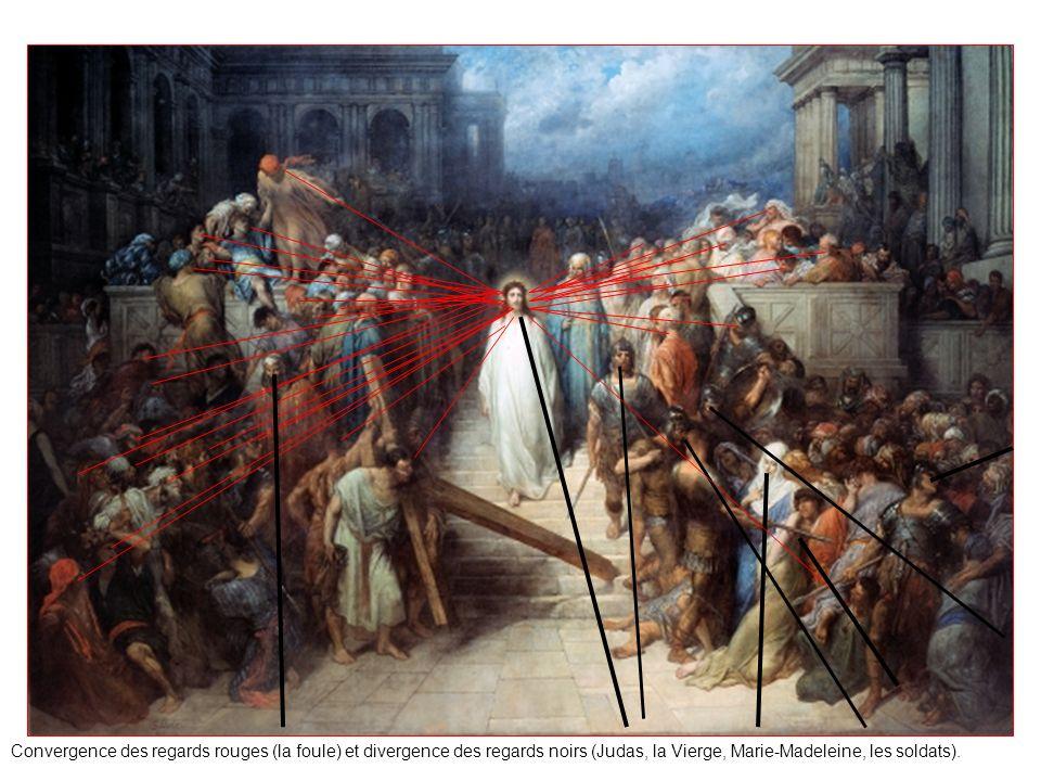 Convergence des regards rouges (la foule) et divergence des regards noirs (Judas, la Vierge, Marie-Madeleine, les soldats).