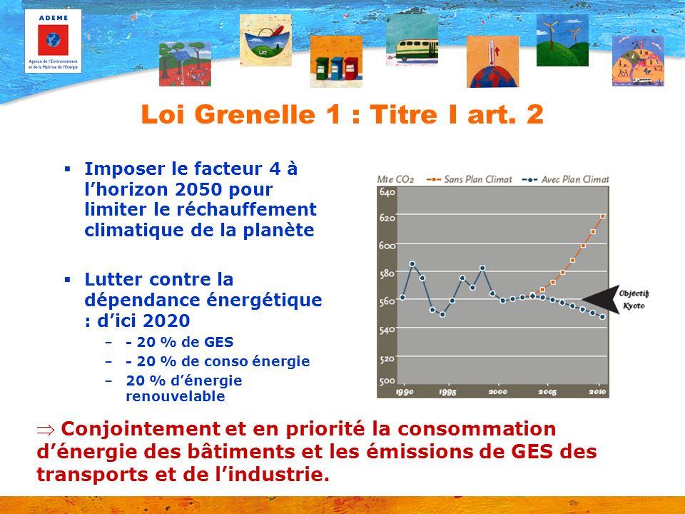 Loi Grenelle 1 : Titre I art. 2 Imposer le facteur 4 à lhorizon 2050 pour limiter le réchauffement climatique de la planète Lutter contre la dépendanc