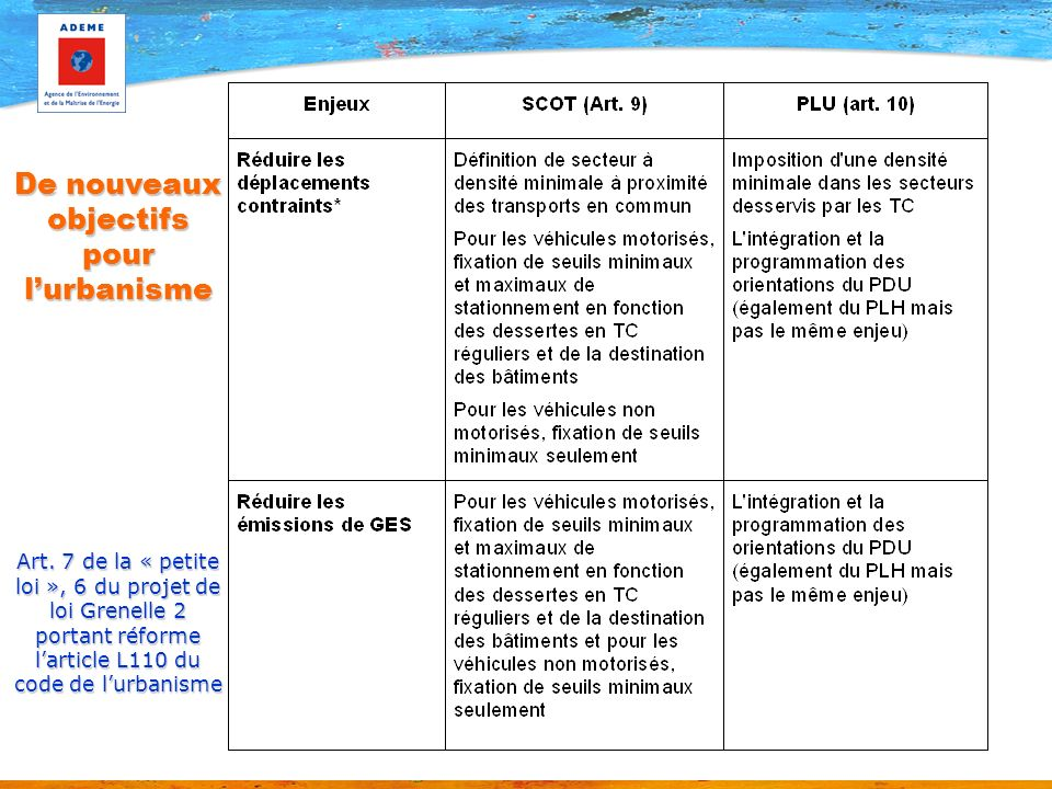 De nouveaux objectifs pour lurbanisme Art. 7 de la « petite loi », 6 du projet de loi Grenelle 2 portant réforme larticle L110 du code de lurbanisme