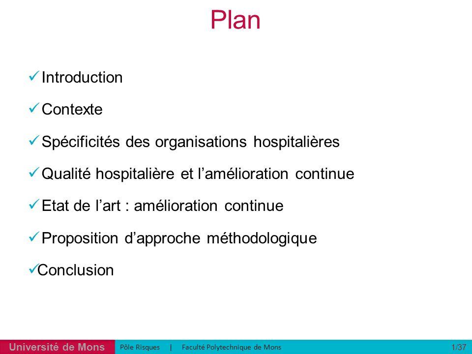 Université de Mons Initiatives qualité et sécurité des patients du SPF Santé publique