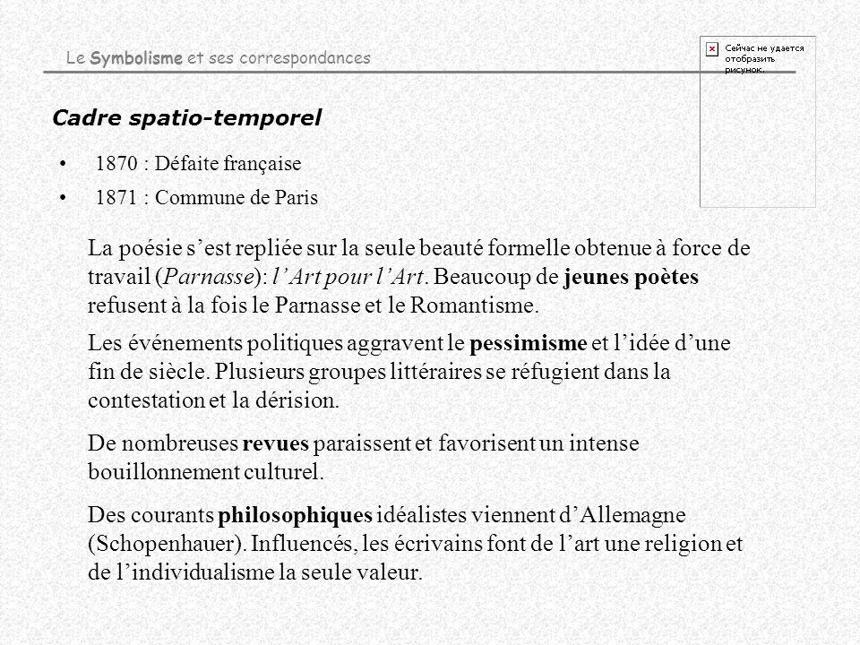 Cadre spatio-temporel 1870 : Défaite française 1871 : Commune de Paris La poésie sest repliée sur la seule beauté formelle obtenue à force de travail