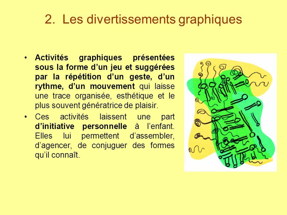 2. Les divertissements graphiques Activités graphiques présentées sous la forme dun jeu et suggérées par la répétition dun geste, dun rythme, dun mouv