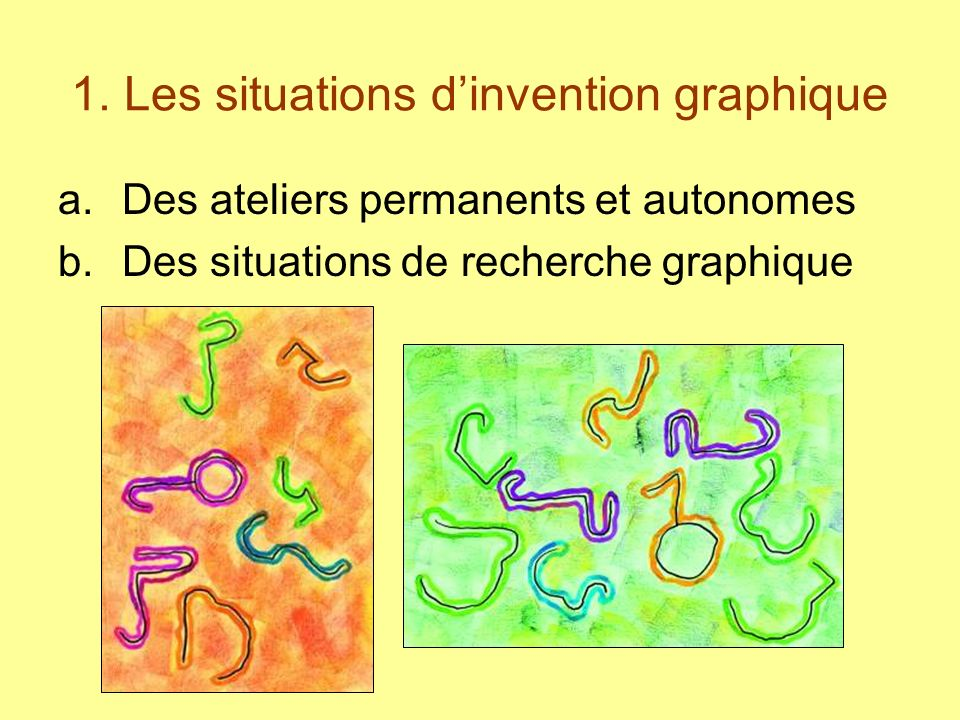 1. Les situations dinvention graphique a.Des ateliers permanents et autonomes b.Des situations de recherche graphique