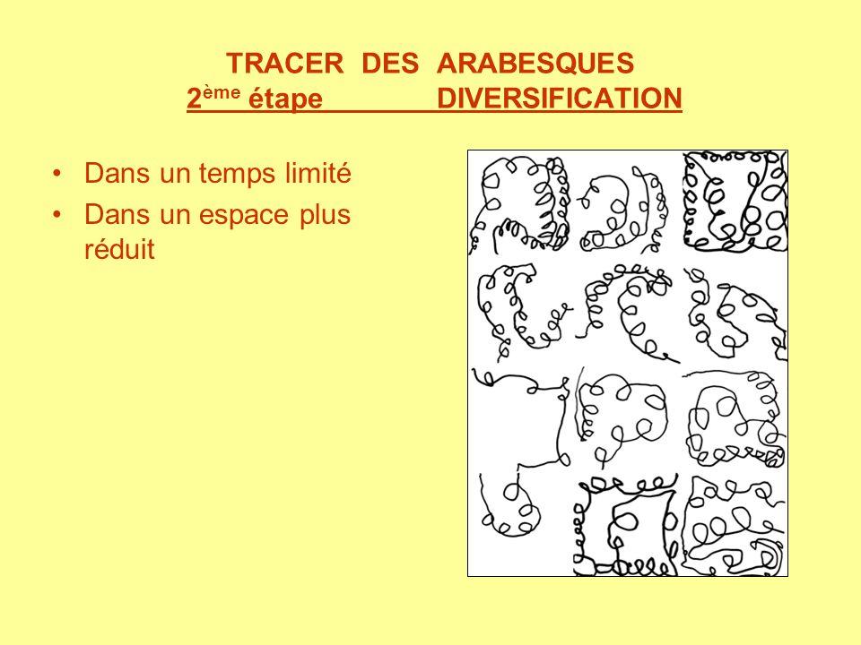 TRACER DES ARABESQUES 2 ème étapeDIVERSIFICATION Dans un temps limité Dans un espace plus réduit