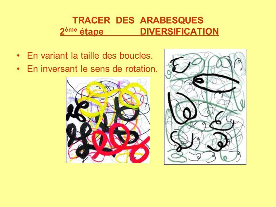 TRACER DES ARABESQUES 2 ème étapeDIVERSIFICATION En variant la taille des boucles. En inversant le sens de rotation.