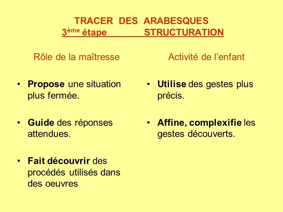 TRACER DES ARABESQUES 3 ème étapeSTRUCTURATION Rôle de la maîtresse Propose une situation plus fermée. Guide des réponses attendues. Fait découvrir de