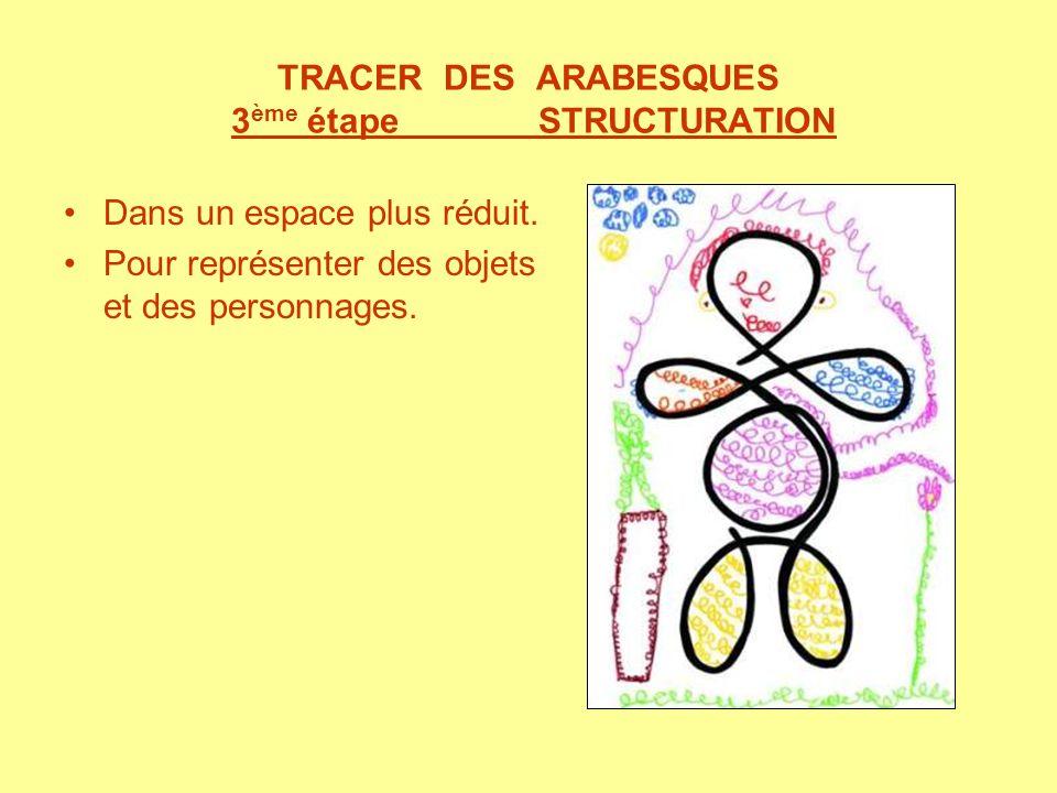 TRACER DES ARABESQUES 3 ème étapeSTRUCTURATION Dans un espace plus réduit. Pour représenter des objets et des personnages.