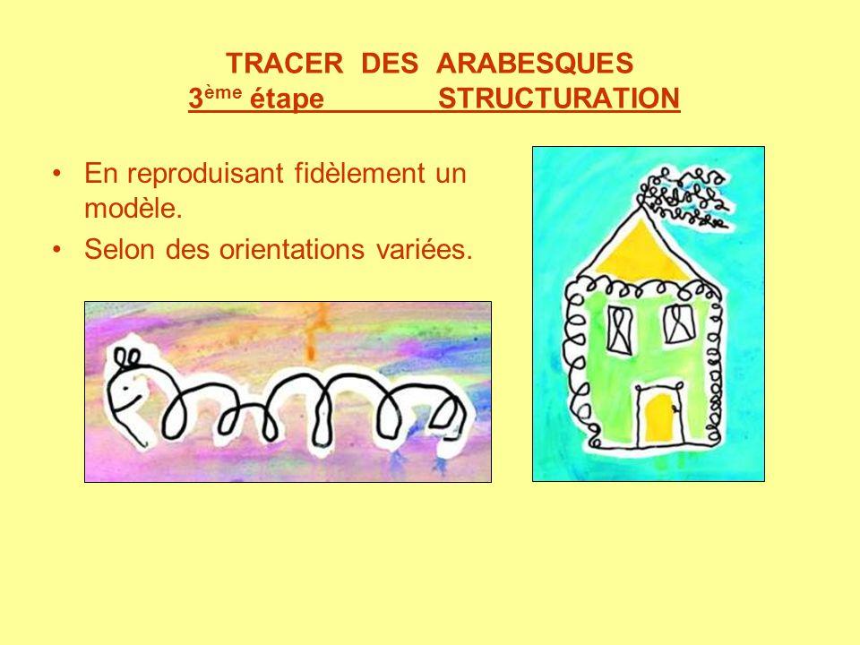 TRACER DES ARABESQUES 3 ème étapeSTRUCTURATION En reproduisant fidèlement un modèle. Selon des orientations variées.