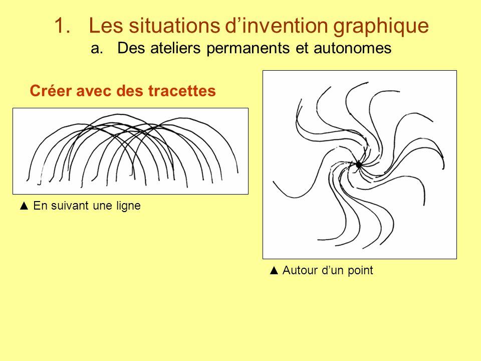 1. Les situations dinvention graphique a. Des ateliers permanents et autonomes Créer avec des tracettes En suivant une ligne Autour dun point