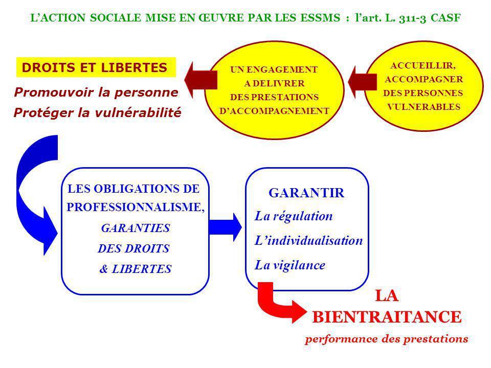 LACTION SOCIALE MISE EN ŒUVRE PAR LES ESSMS : lart. L. 311-3 CASF ACCUEILLIR, ACCOMPAGNER DES PERSONNES VULNERABLES UN ENGAGEMENT A DELIVRER DES PREST