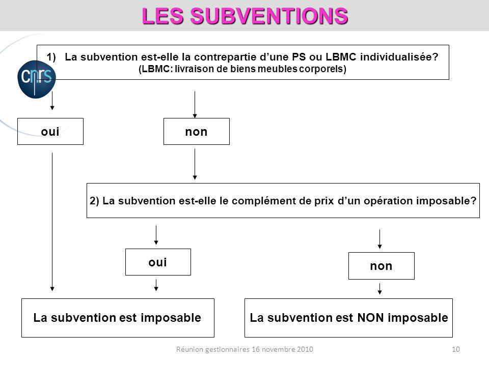 10Réunion gestionnaires 16 novembre 2010 LES SUBVENTIONS 1)La subvention est-elle la contrepartie dune PS ou LBMC individualisée.