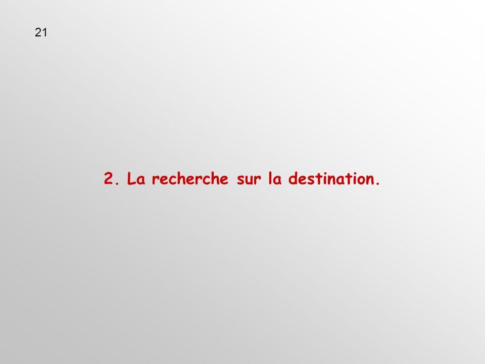 2. La recherche sur la destination. 21