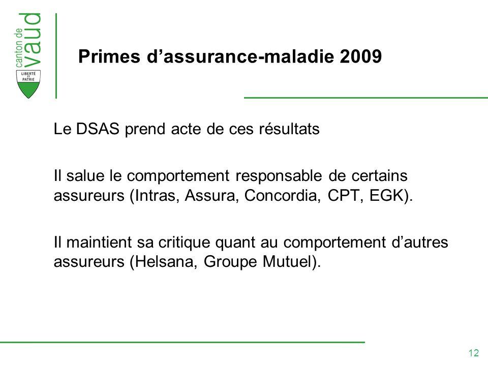 12 Primes dassurance-maladie 2009 Le DSAS prend acte de ces résultats Il salue le comportement responsable de certains assureurs (Intras, Assura, Conc