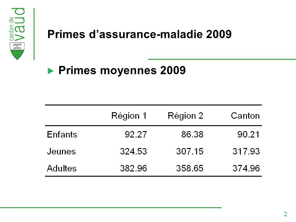 2 Primes moyennes 2009