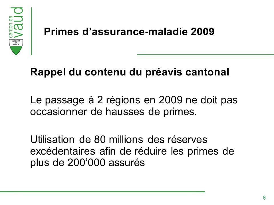 6 Primes dassurance-maladie 2009 Rappel du contenu du préavis cantonal Le passage à 2 régions en 2009 ne doit pas occasionner de hausses de primes.