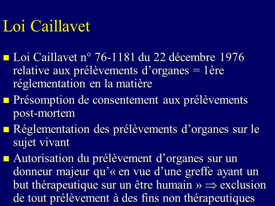 Loi Caillavet Loi Caillavet n° 76-1181 du 22 décembre 1976 relative aux prélèvements dorganes = 1ère réglementation en la matière Loi Caillavet n° 76-