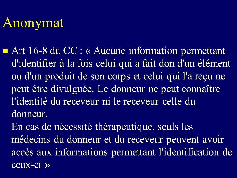Anonymat Art 16-8 du CC : « Aucune information permettant d'identifier à la fois celui qui a fait don d'un élément ou d'un produit de son corps et cel