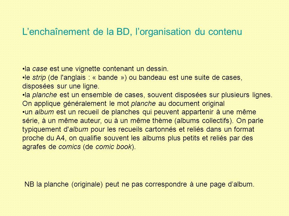 Lenchaînement de la BD, lorganisation du contenu la case est une vignette contenant un dessin.
