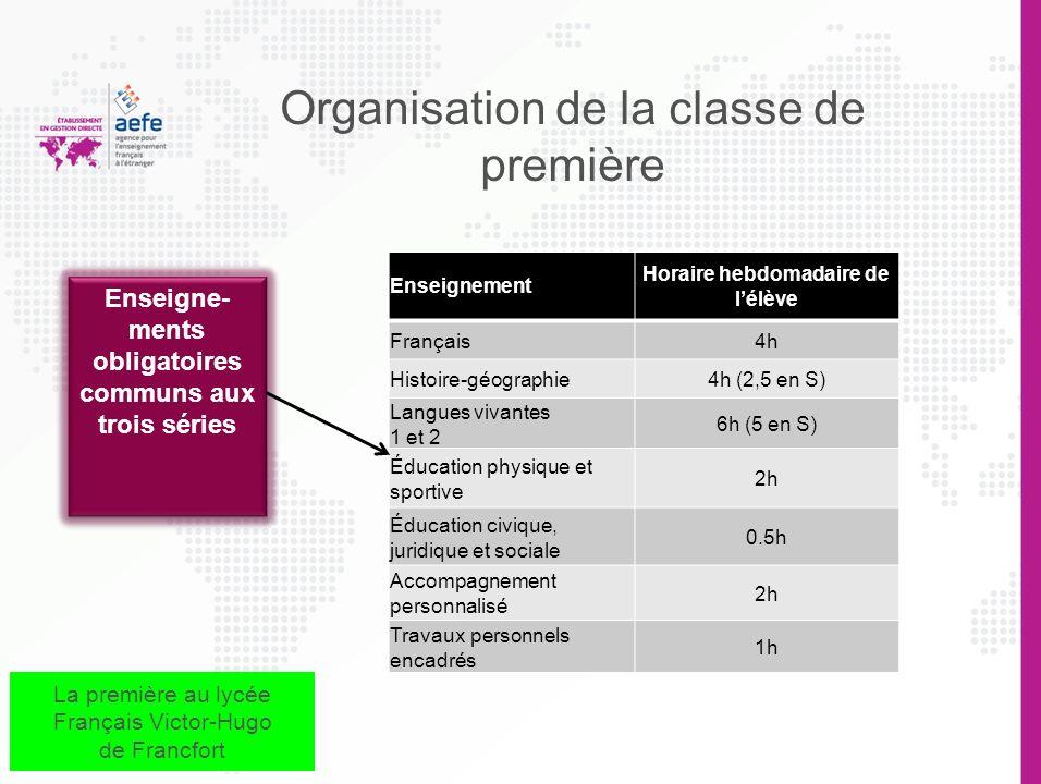 Le passage en première Première 1 e L 1 e ES 1 e S Première LittérairePremière Scientifique Première Economique et Sociale La première au lycée França