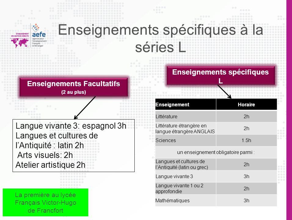 Organisation de la classe de première Enseignement Horaire hebdomadaire de lélève Français4h Histoire-géographie4h (2,5 en S) Langues vivantes 1 et 2
