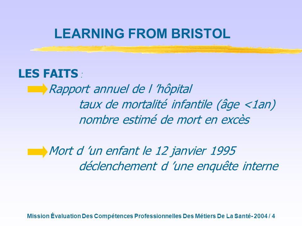 Mission Évaluation Des Compétences Professionnelles Des Métiers De La Santé- 2004 / 15 QUELLE MISE EN ŒUVRE DUN DISPOSITIF DÉVALUATION DES COMPÉTENCES .