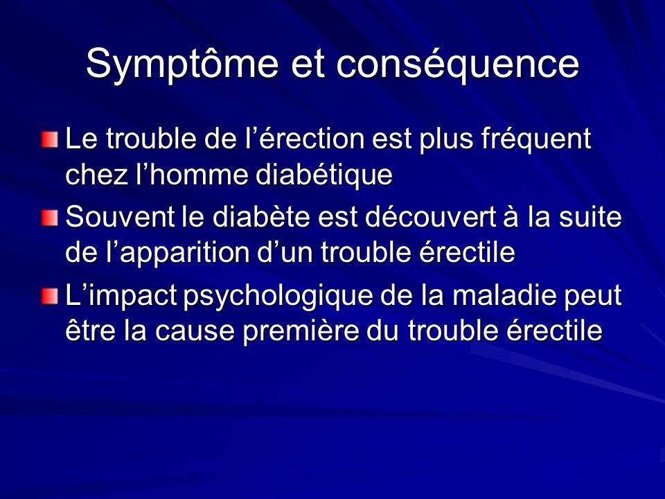 Symptôme et conséquence Le trouble de lérection est plus fréquent chez lhomme diabétique Souvent le diabète est découvert à la suite de lapparition dun trouble érectile Limpact psychologique de la maladie peut être la cause première du trouble érectile