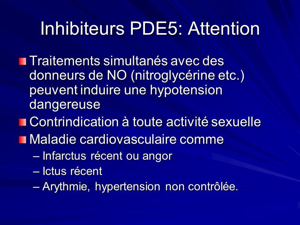 Inhibiteurs PDE5: Attention Traitements simultanés avec des donneurs de NO (nitroglycérine etc.) peuvent induire une hypotension dangereuse Contrindication à toute activité sexuelle Maladie cardiovasculaire comme –Infarctus récent ou angor –Ictus récent –Arythmie, hypertension non contrôlée.