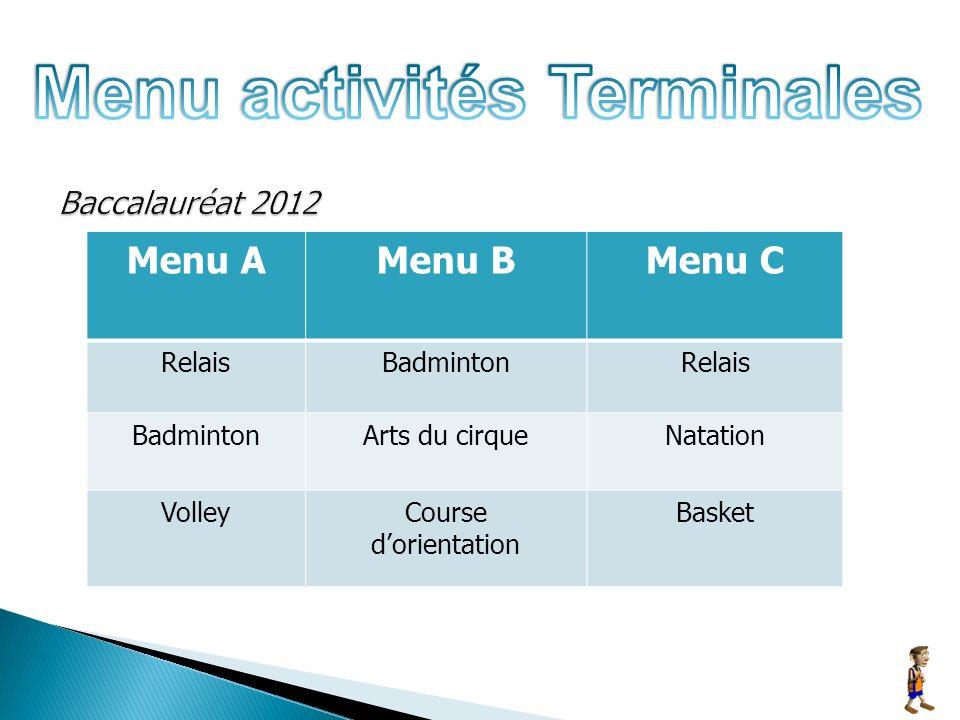 Menu AMenu BMenu C RelaisBadmintonRelais BadmintonArts du cirqueNatation VolleyCourse dorientation Basket