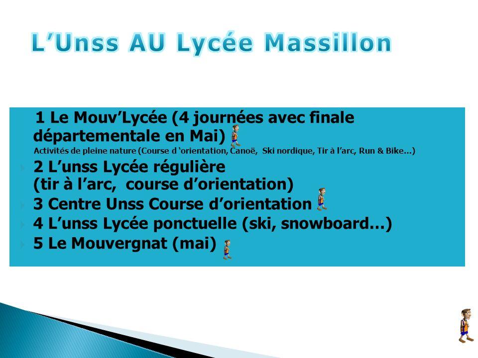 1 Le MouvLycée (4 journées avec finale départementale en Mai) Activités de pleine nature (Course d orientation, Canoë, Ski nordique, Tir à larc, Run & Bike…) 2 Lunss Lycée régulière (tir à larc, course dorientation) 3 Centre Unss Course dorientation 4 Lunss Lycée ponctuelle (ski, snowboard…) 5 Le Mouvergnat (mai)
