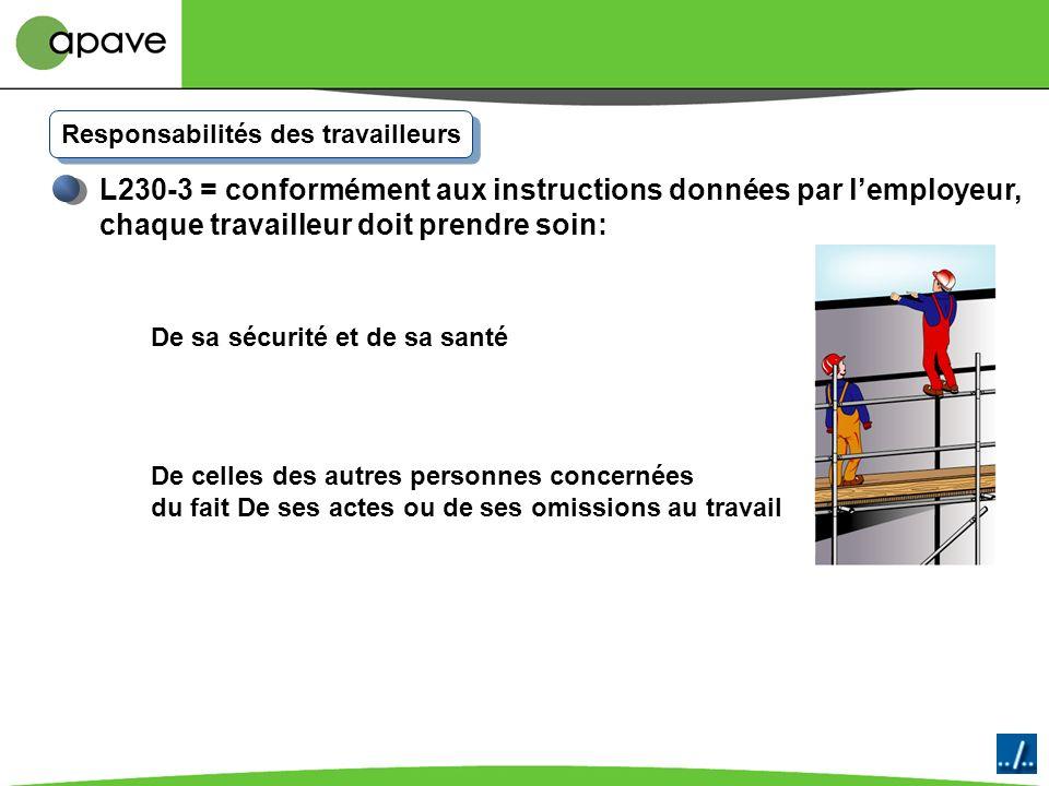 L230-2 = responsabilités de lemployeur Donner des instructions aux travailleurs Prendre en considération les capacités des salariés Obligation général
