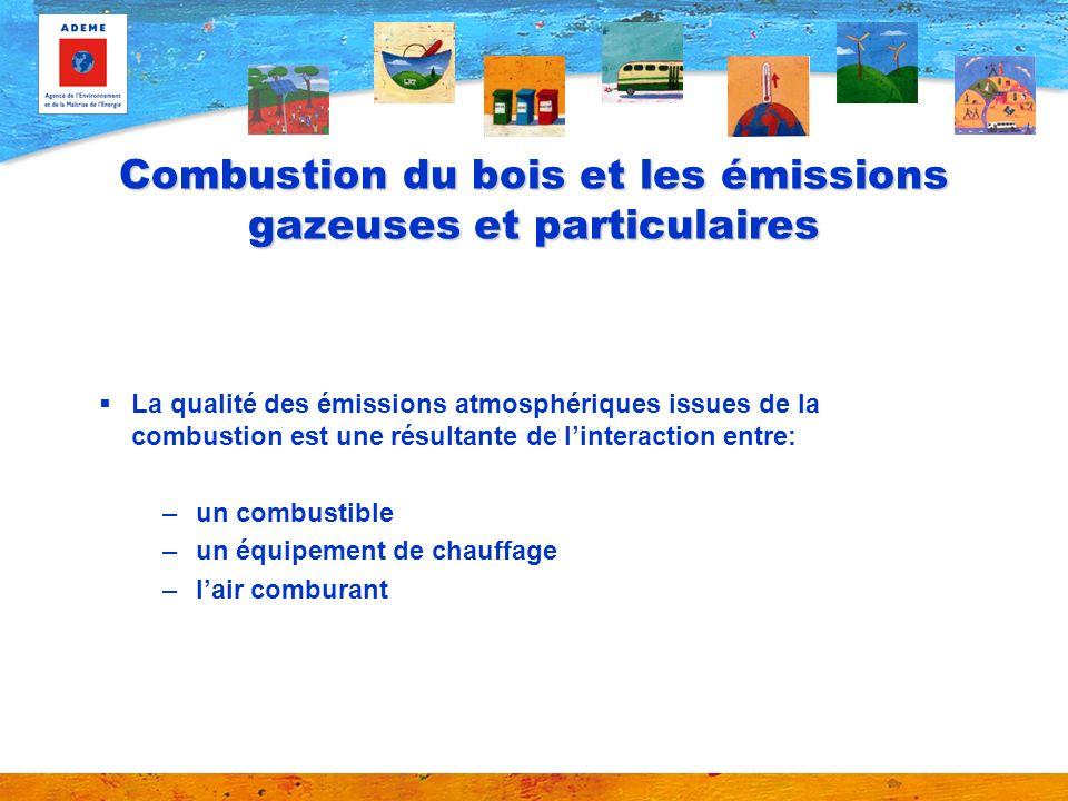 Combustion du bois et les émissions gazeuses et particulaires La qualité des émissions atmosphériques issues de la combustion est une résultante de linteraction entre: –un combustible –un équipement de chauffage –lair comburant