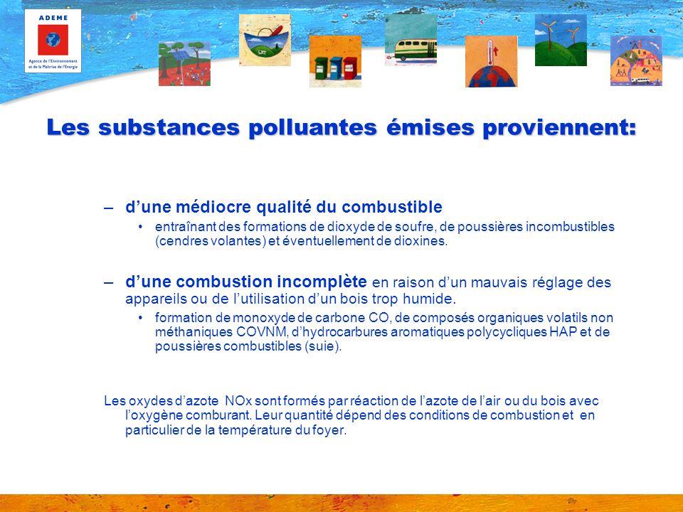Les substances polluantes émises proviennent: –dune médiocre qualité du combustible entraînant des formations de dioxyde de soufre, de poussières incombustibles (cendres volantes) et éventuellement de dioxines.