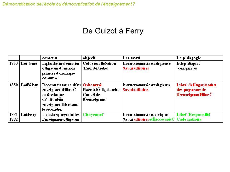 Loi Guizot ART 1er.L instruction primaire est élémentaire ou supérieure.