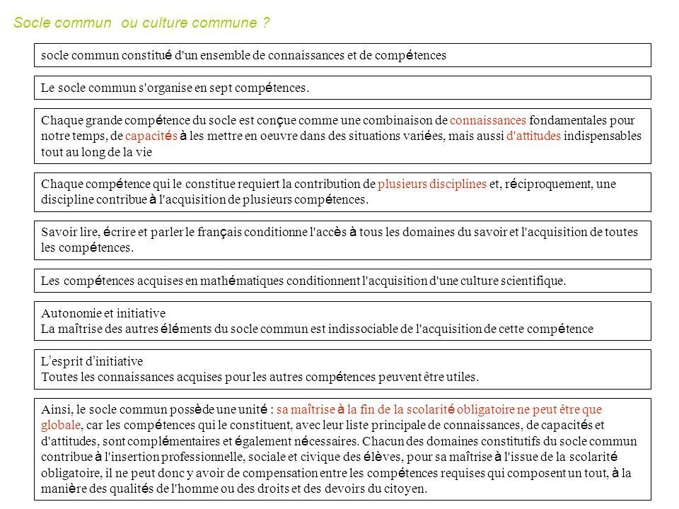 La maîtrise de la langue française Savoir lire, écrire et parler français conditionne laccès à tous les domaines du savoir et lacquisition de toutes les compétences.