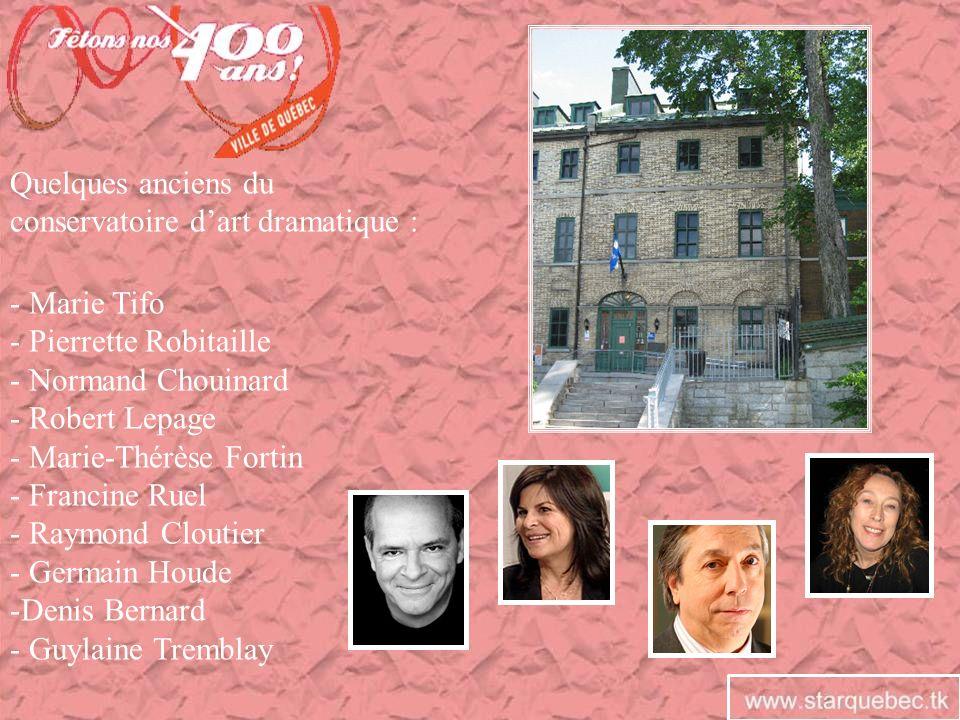 - Marie Tifo - Pierrette Robitaille - Normand Chouinard - Robert Lepage - Marie-Thérèse Fortin - Francine Ruel - Raymond Cloutier - Germain Houde -Den