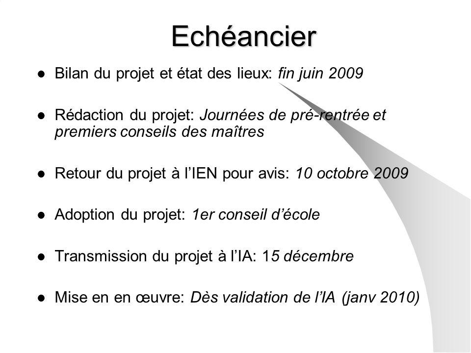 Bilan du projet et état des lieux: fin juin 2009 Rédaction du projet: Journées de pré-rentrée et premiers conseils des maîtres Retour du projet à lIEN