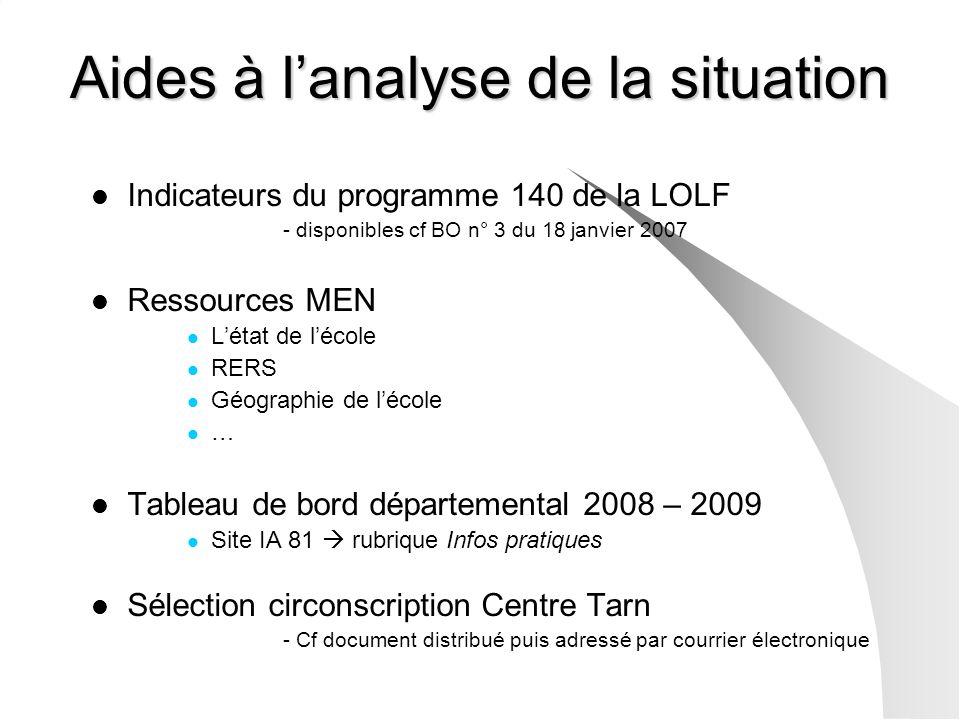 Indicateurs du programme 140 de la LOLF - disponibles cf BO n° 3 du 18 janvier 2007 Ressources MEN Létat de lécole RERS Géographie de lécole … Tableau