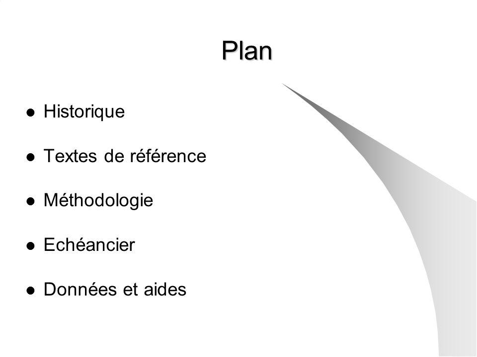 Plan Historique Textes de référence Méthodologie Echéancier Données et aides